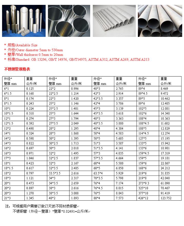 不锈钢管材系列